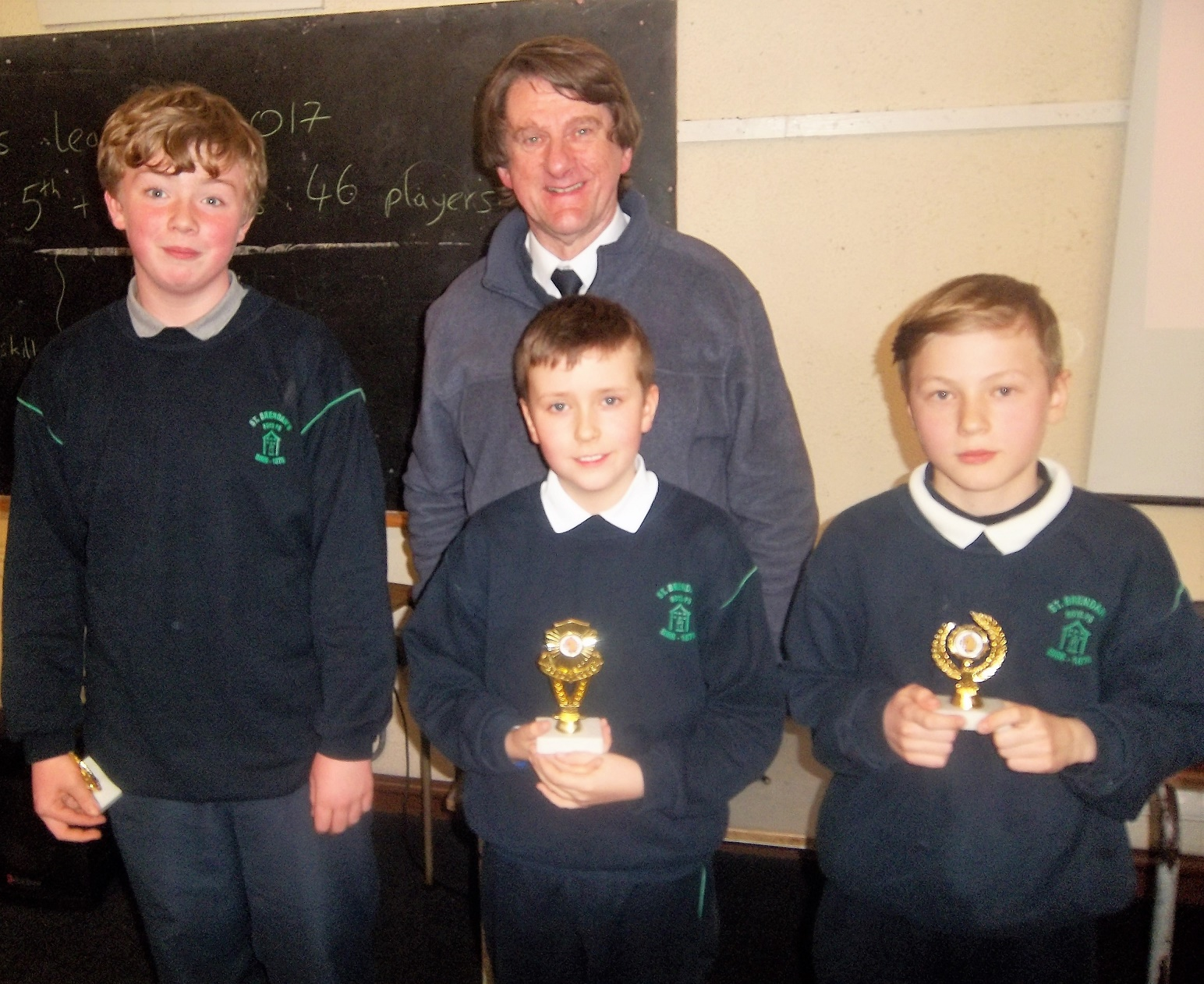senior chess league winners