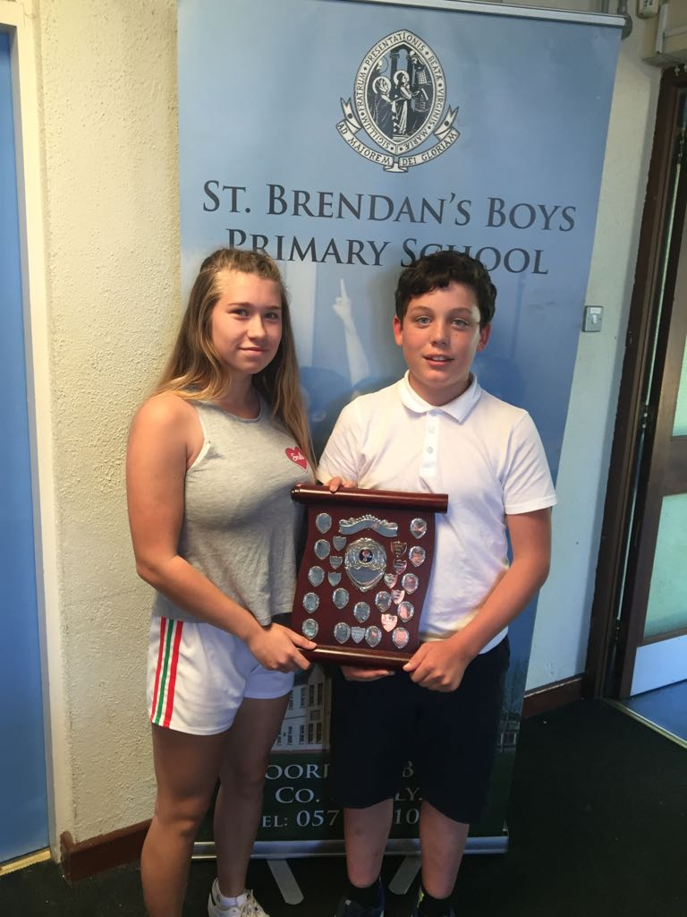 Derek Maher Trophy